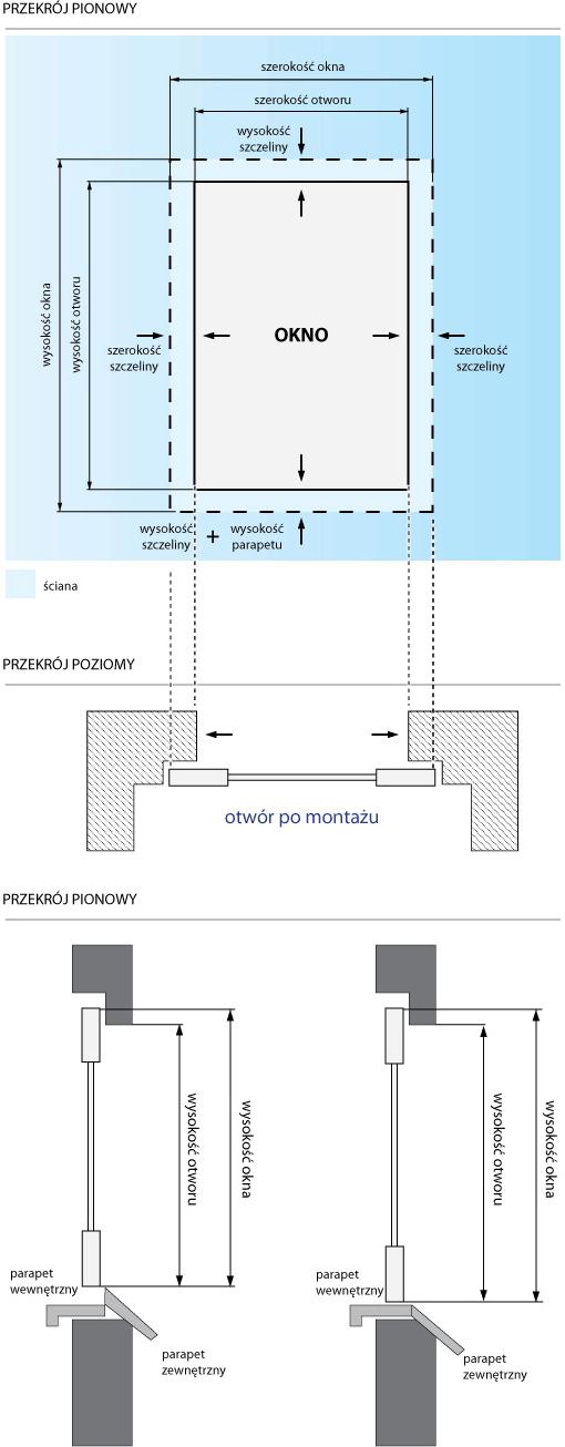 Jak Zmierzyć Okna Gamasalonpl Gama Salon